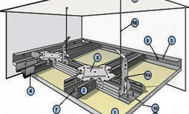 Калькулятор - гипсокартонный потолок в 1 уровень